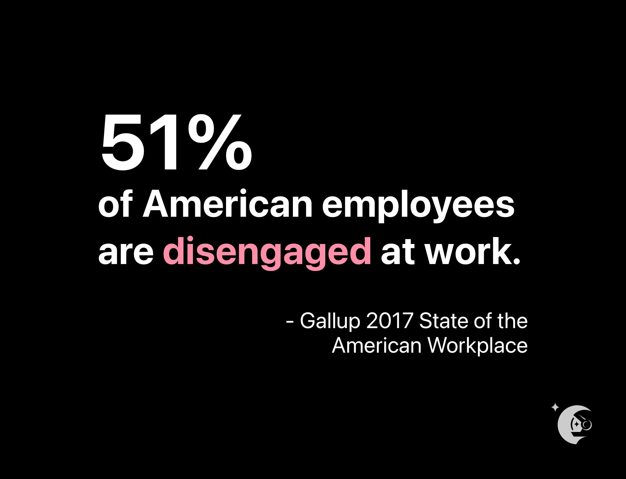 statistic on employee disengagement