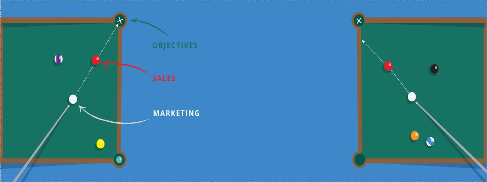 Improving Sales Marketing Alignment