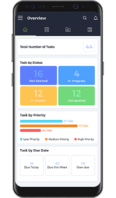 Top productivity apps - ntask