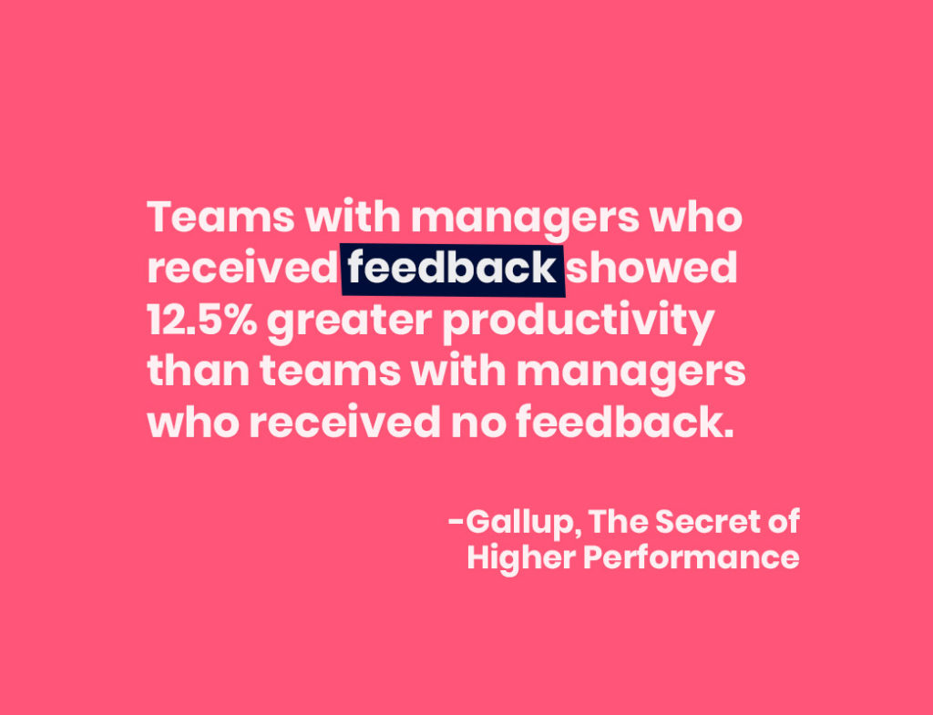 Teams with managers who received feedback showed 12.5% greater productivity than teams with managers who received no feedback.