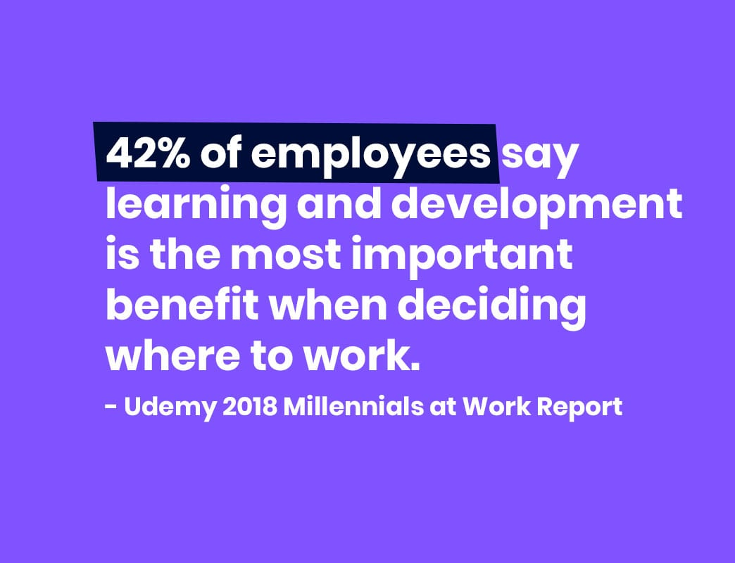 42% of employees say learning and development is the most important benefit when deciding where to work