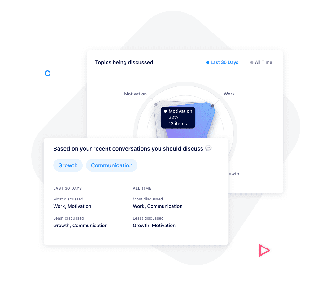 new feature meeting insights