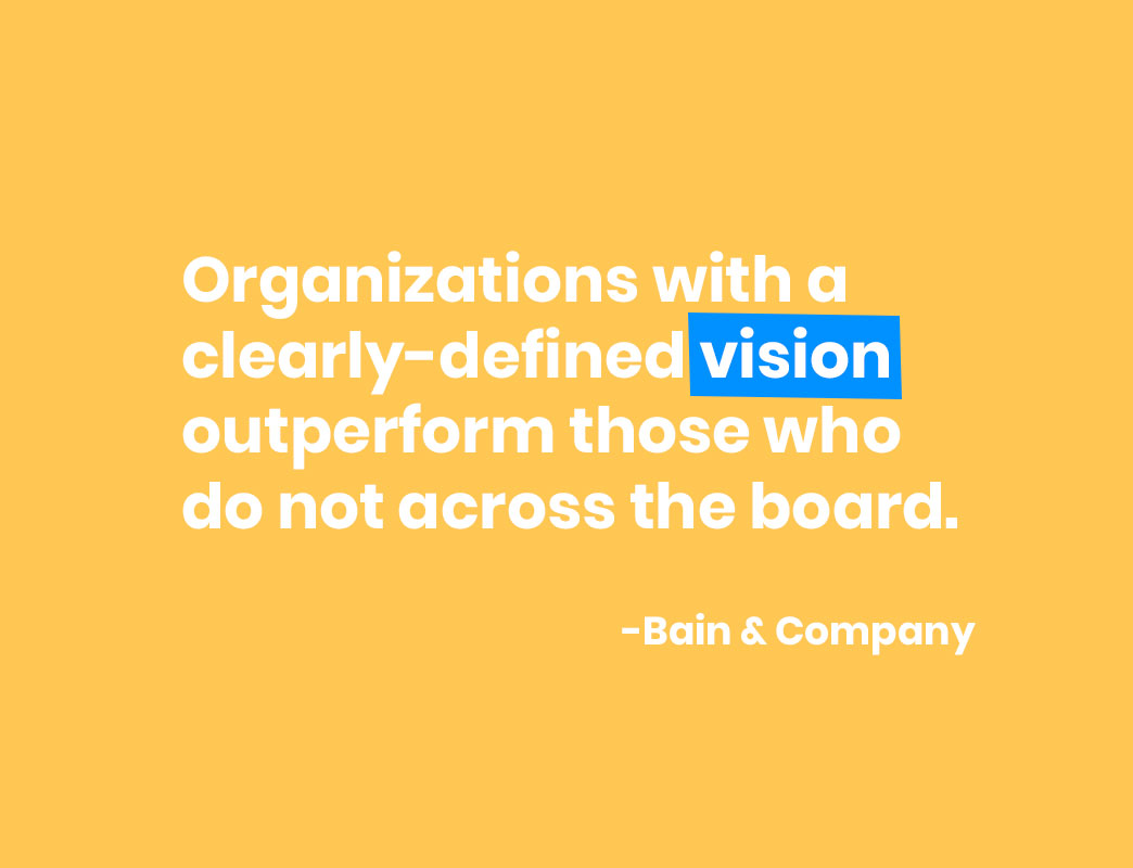 Organizations with a clearly-defined vision outperform those who do not across the board.
