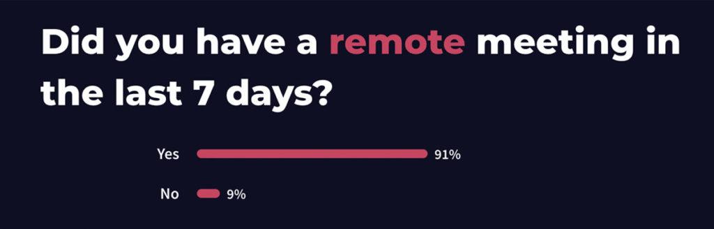 FYI remote meeting survey responses