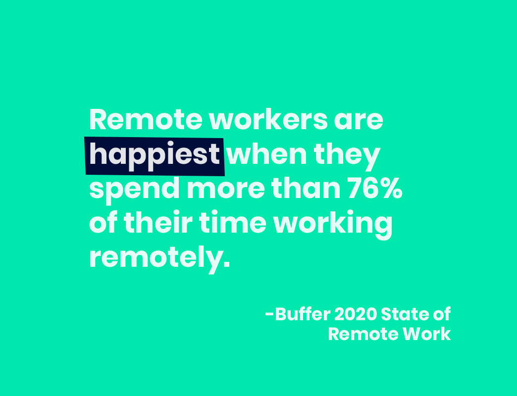 remote workers are happiest when they spend more than 76% of their time working remotely