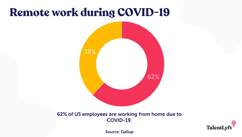 More people working from home due to covid-19 - importance of work from home policy