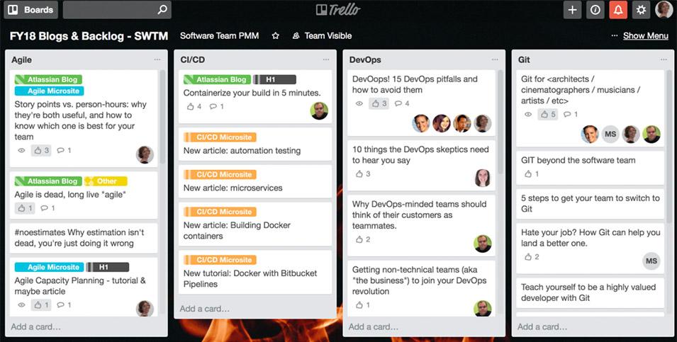 Trello brainstorming board example