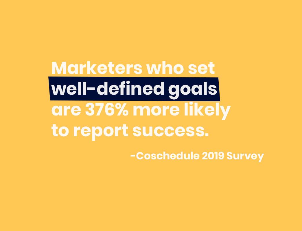 smart goals for marketing