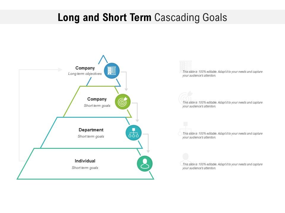 How to use cascading goals