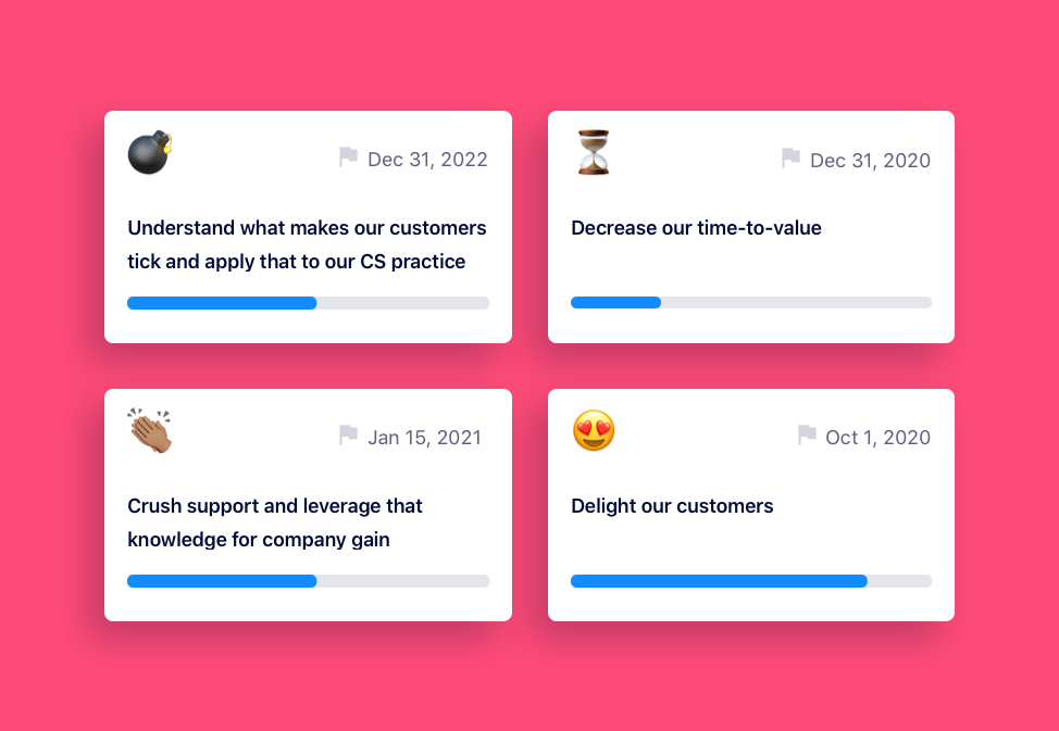 Customer Success Goals and Examples