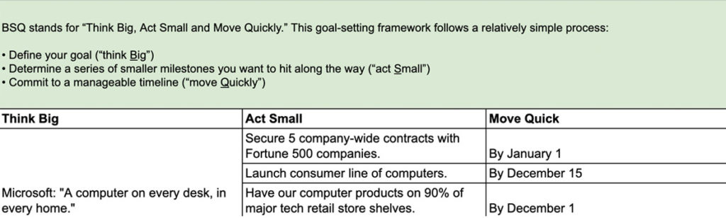 Think Big, Act Small, and Move Quickly Goal Framework Template