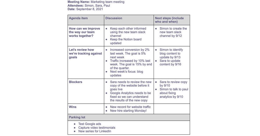 Google docs meeting notes template