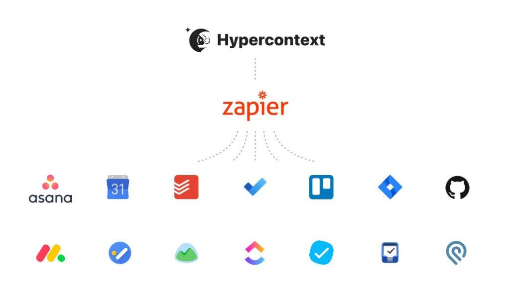 Hypercontext Zapier integration