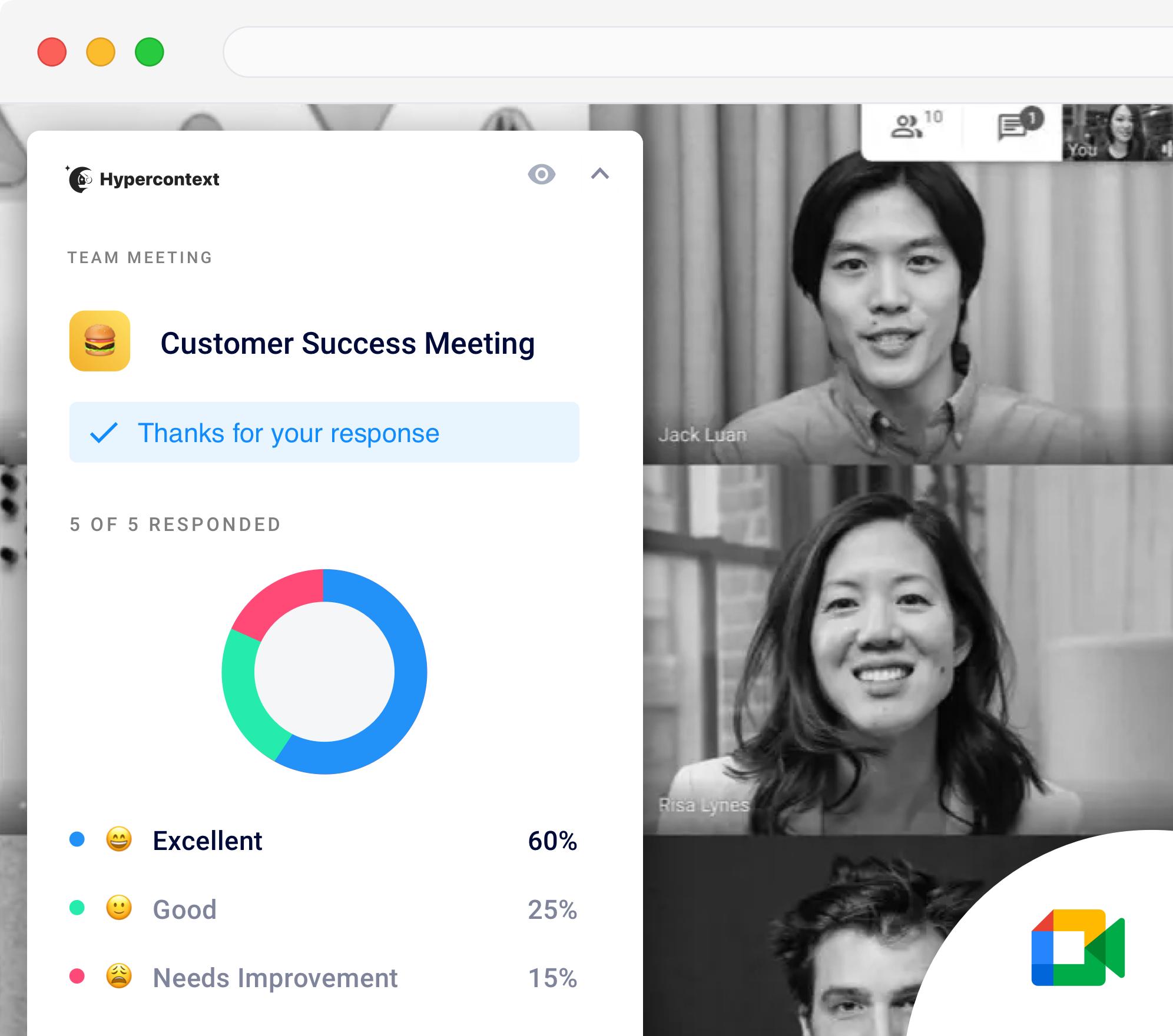 meeting rating hypercontext
