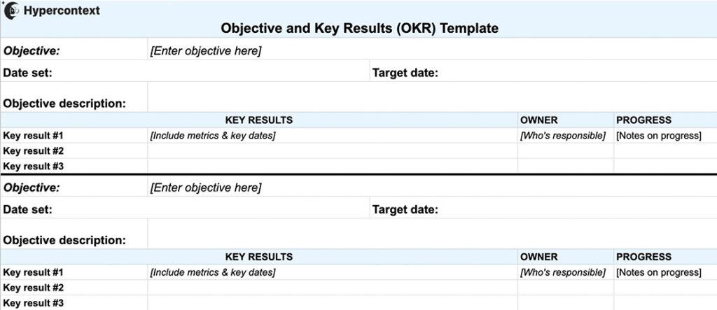 Hypercontext's OKR template