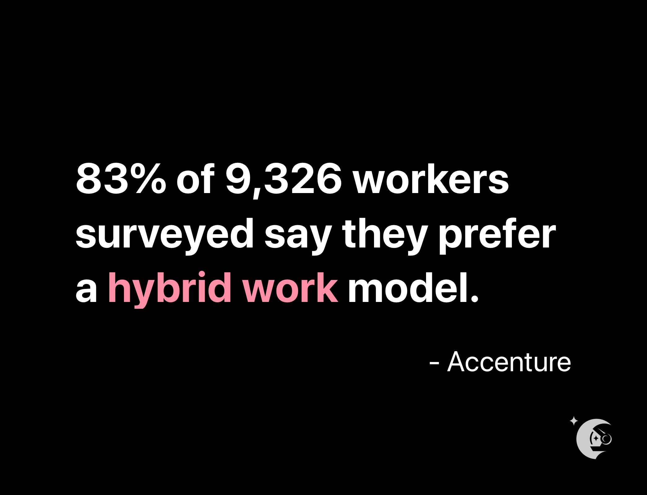 83% of 9,326 workers surveyed say they prefer a hybrid workplace model